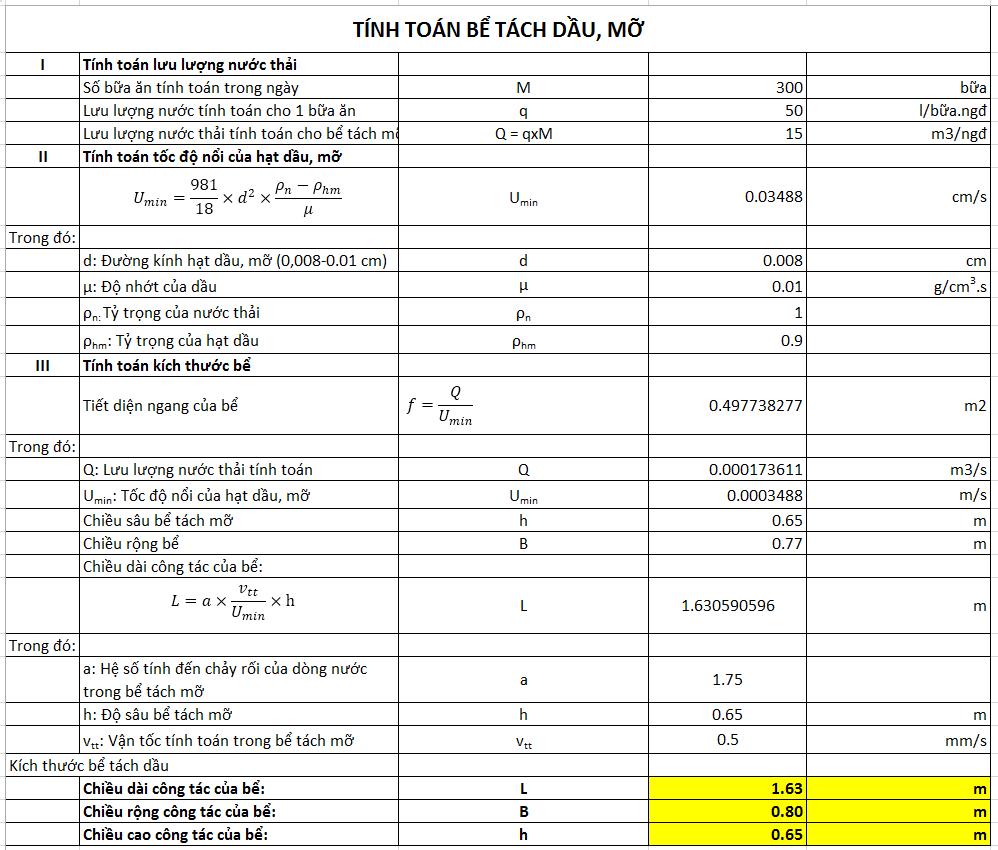 bảng tính toán thể tích bể tách mỡ chung cư loại lớn