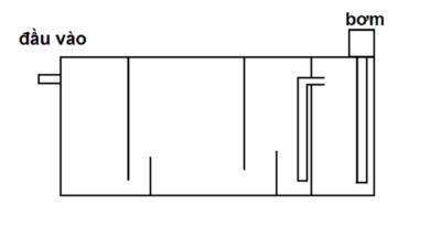 Thiết kế bể tách mỡ 4 ngăn