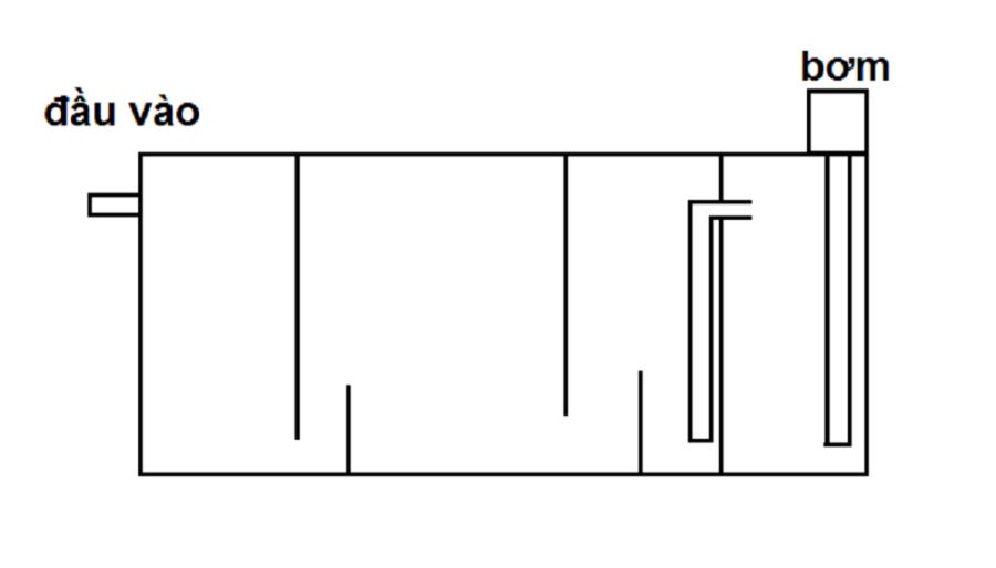 thùng lọc mỡ 4 ngăn có một ngăn chứa nước thải