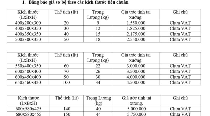 bảng báo giá chi tiết sản phẩm của Inox Hùng Phát