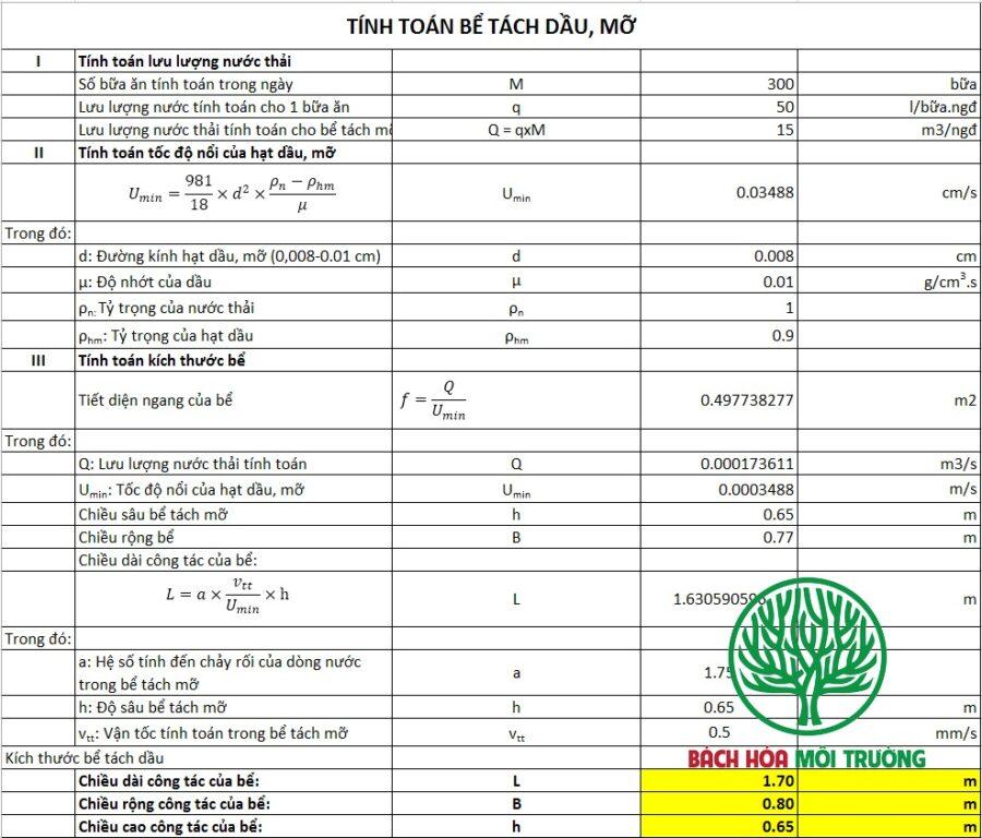 bảng tính giá bẫy mỡ inox trong trường hợp kích thước lớn