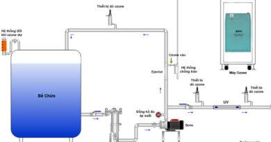 Khử trùng nước bằng Ozone ở quy mô công nghiệp