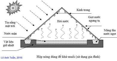 Phương pháp chưng cất nhiệt lâu đời trong dân gian