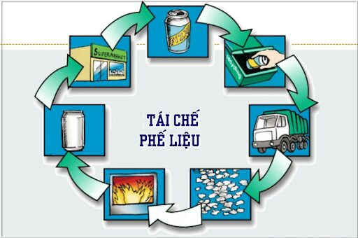 tái chế chất thải rắn để bảo vệ môi trường