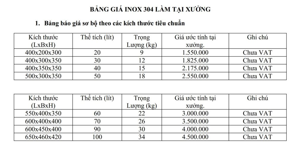 Bảng giá thùng lọc mỡ inox giá rẻ