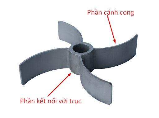 canh khuay tuabin canh cong ho