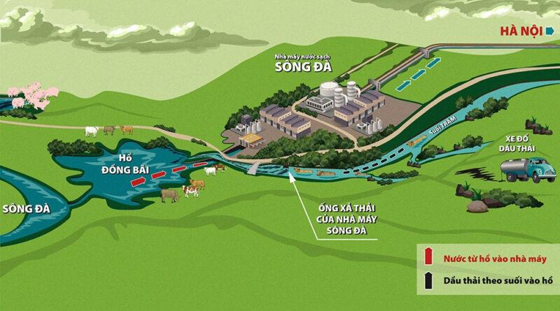 Nhà máy xử lý nước sạch sông đà bị nhiễm dầu