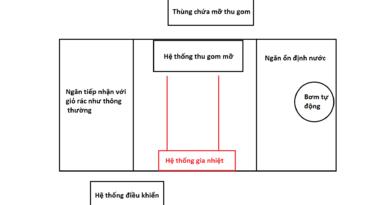 Cấu tạo chi tiết bể tách mỡ tự động
